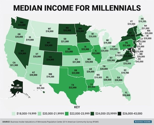 millennial-median-income-state-map