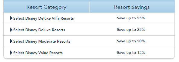 image showing a list of disney resorts with savings percentages