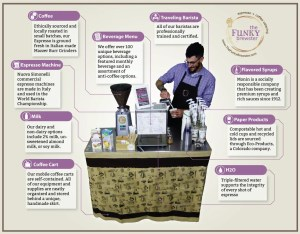 coffee cart features and benefits - Denver area location - The Funky Brewster Coffee Catering
