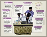 coffee cart features and benefits - Cart Gallery Test - The Funky Brewster Coffee Catering