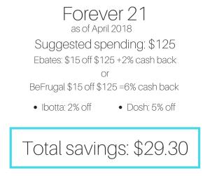 rebate apps, how to save with rebate apps, couponing, coupon savings, dosh app, ibotta app, BeFrugal, Ebates,