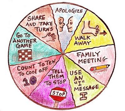 Afbeeldingsresultaat voor wheel of choice