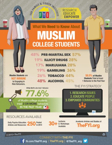 College Students infographic_FYI