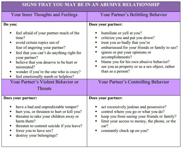 signs you are in a controlling relationship