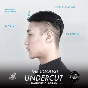 13 Of The Hottest Undercut Men's Hairstyles Of 2015 For