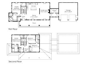 Homestead plan