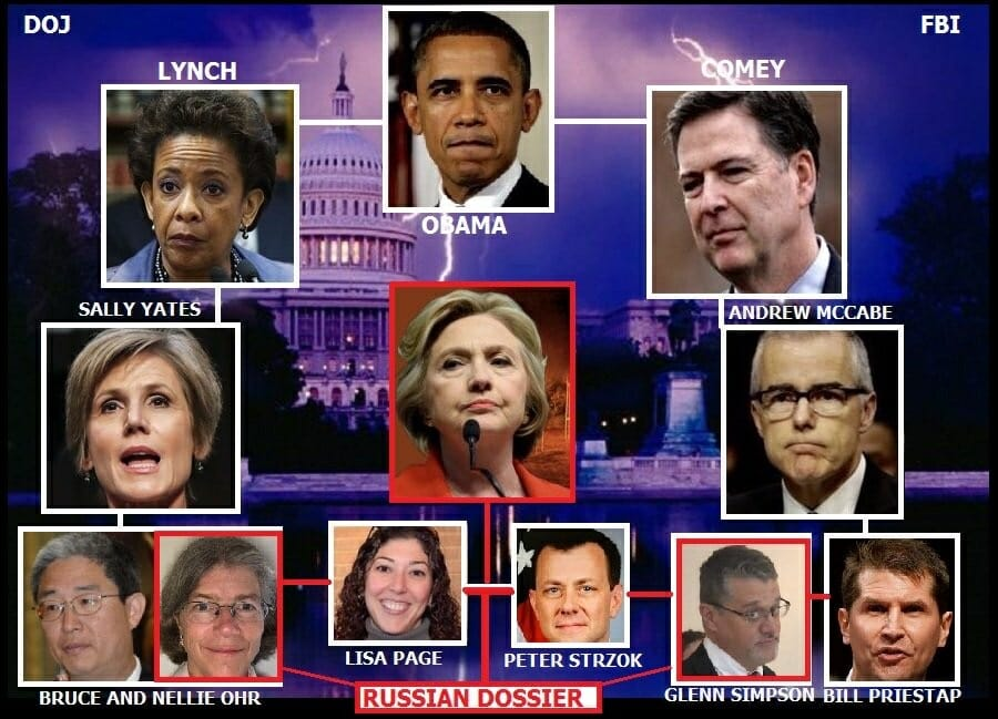 Image result for photos of Peter Strzok and lisa page