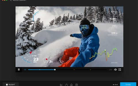 GoPro Telemetry