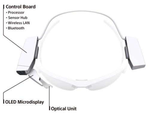 Sony Single Lens Display