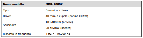 sony_mdr-1000x_specs1
