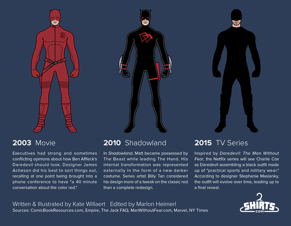 The Evolution Of Daredevil S Costume The Geek Likes