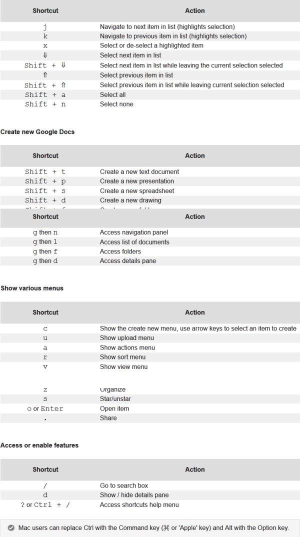 google-drive-keyboard-shortcuts