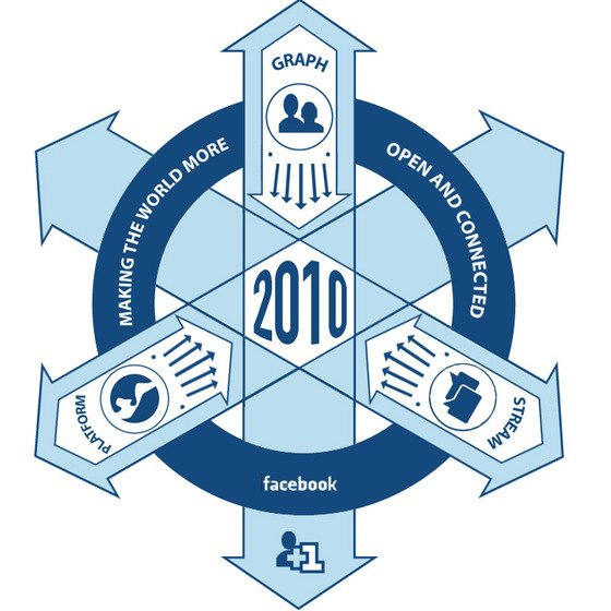 Mark Zuckerberg hoodie.