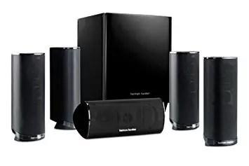 Harman Kardon HKTS 16 Best Top Five Speaker Systems for Computer
