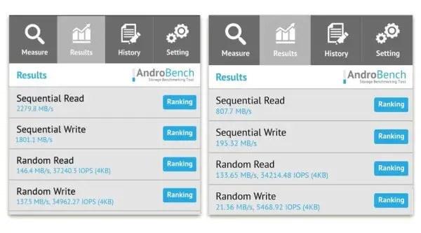NAND Storage comparison