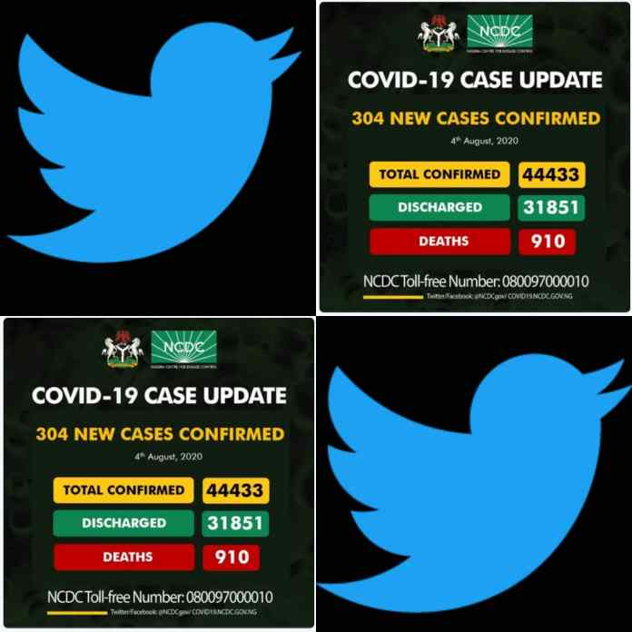 HILARIOUS!!! See How Twitter Users Reacted As NCDC Released New #COVID19Nigeria Update