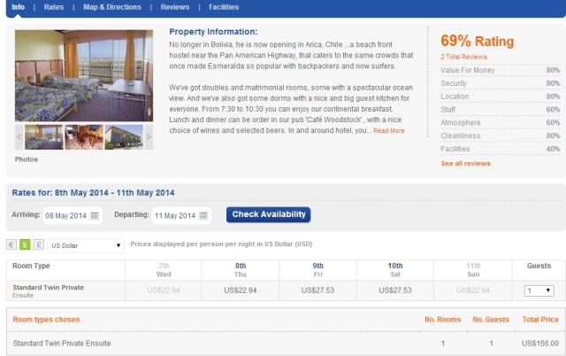 Are Hostels Cheap