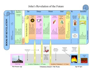 Book of Revelation Chart