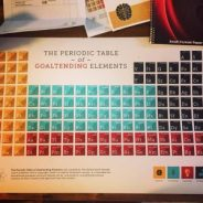 The Periodic Table of Goaltending