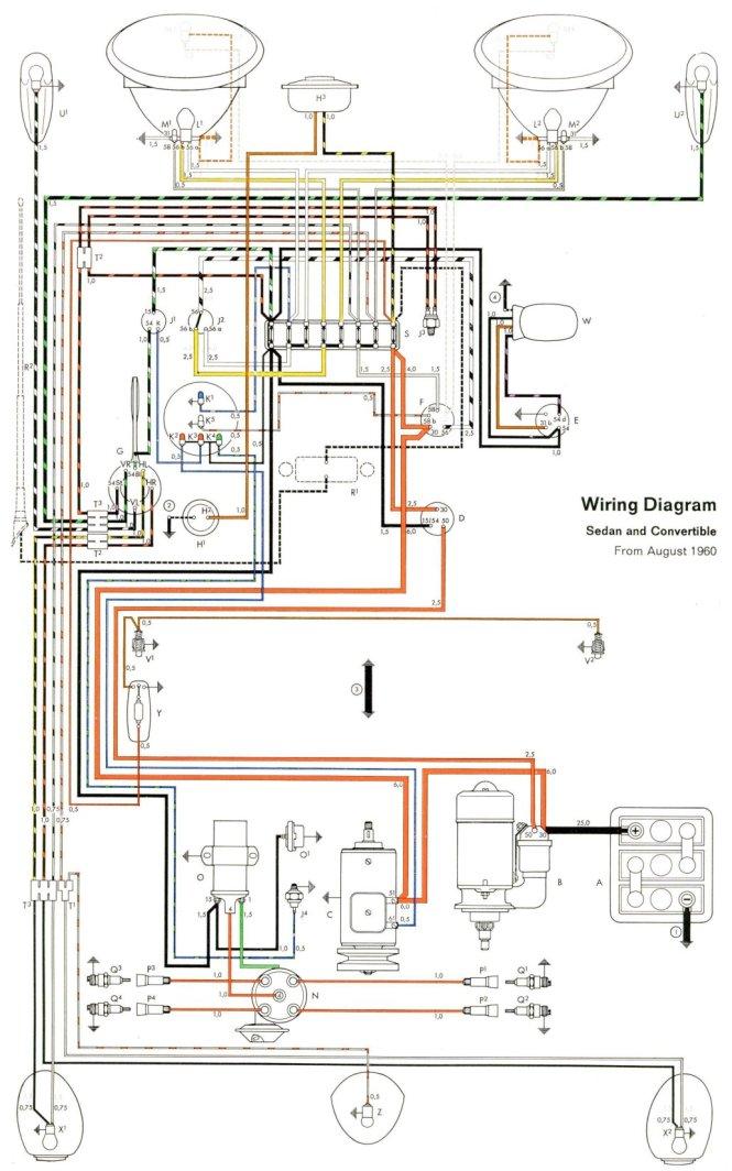 volkswagen wiring diagram wiring diagram 1968 volkswagen beetle diagram auto wiring