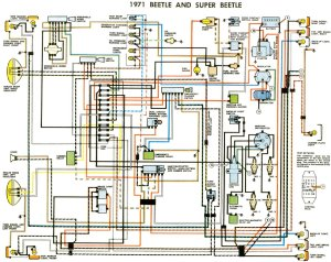 1971 Beetle Wiring Diagram (USA) | TheGoldenBug