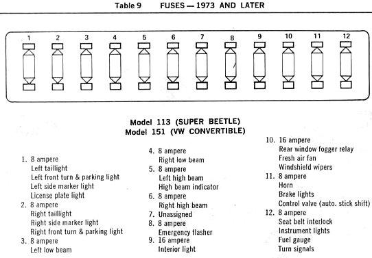 1973 super beetle wiring diagram  thegoldenbug