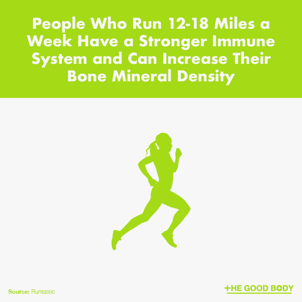 People Who Run 12-18 Miles a Week Have a Stronger Immune System