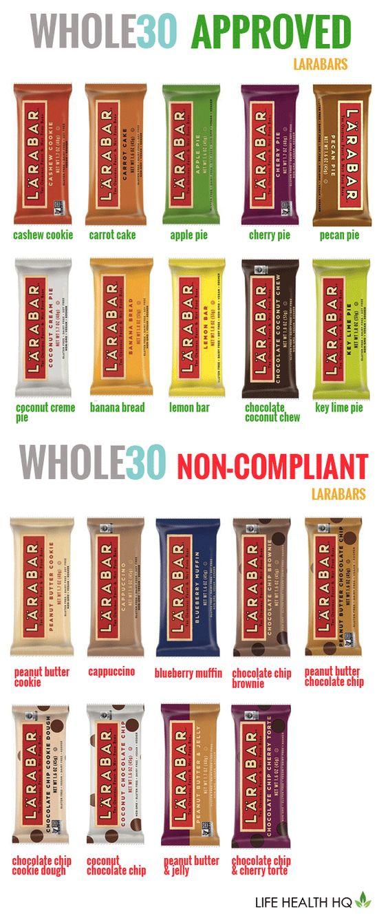 Whole30 compliant larabars