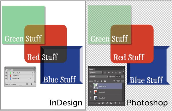 InDesign to PSD