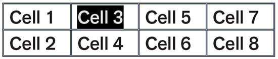 Selecting InDesign Table Cells
