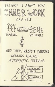 The Graphic Recorder - Doug Neill Sketchnotes - The Courage to Teach - Parker J Palmer - Intro (3) Inner Work