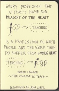 The Graphic Recorder - Doug Neill Sketchnotes - The Courage to Teach - Parker J Palmer - Intro (4) Matters of the Heart
