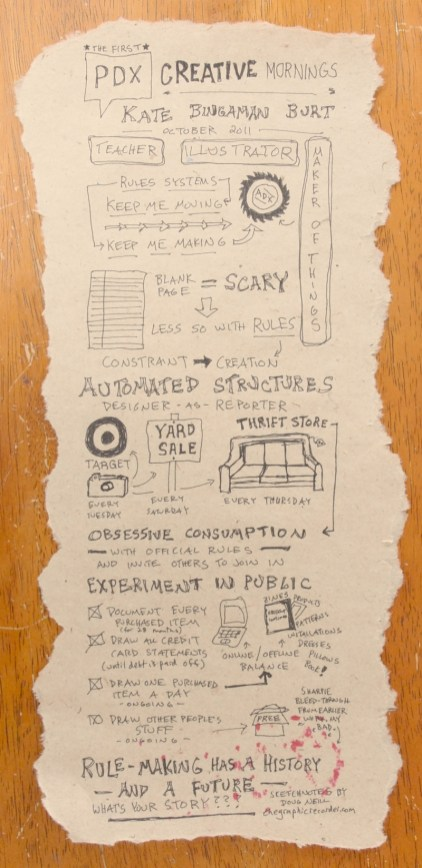 Kate Bingaman Burt Creative Mornings PDX Sketchnotes Web