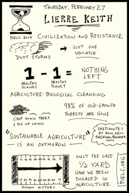 PIELC Sketchnotes Lierre Keith Bordered Web - Doug Neill, civilization and resistance, dust storms, sustainable agriculture oxymoron, biological cleansing
