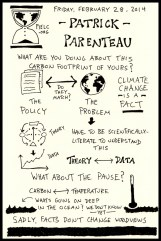 PIELC Sketchnotes Patrick Parenteau Web (1) - Public Interest Environmental Law Conference, Doug Neill, policy match the problem, theory, data, global warming, climate change, ocean