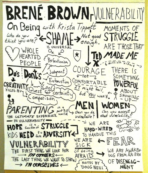 Brene Brown Vulnerability On Being Graphic Recording