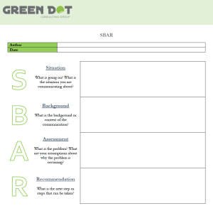 Template for creating an SBAR (situation, background, assessment, recommendation).