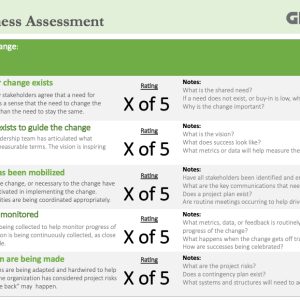 Before activating a project, complete a Change Readiness Assessment