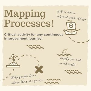 Process Mapping at the Speed of Conversation