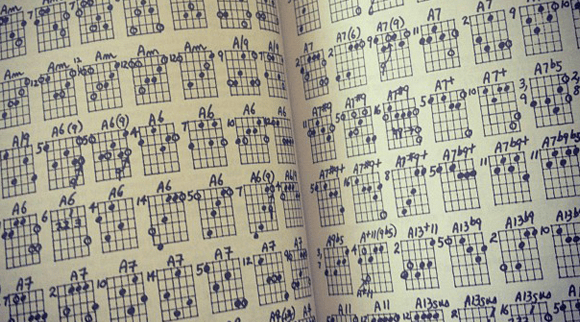5 Great Guitar Chord Apps For Ios Android