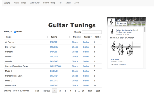 Alternate Tunings