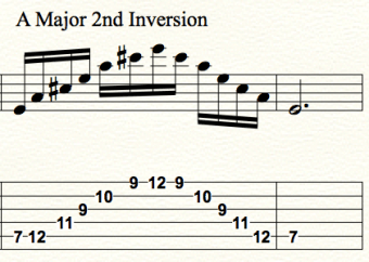 A Major Sweep Picking Pattern