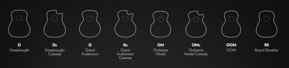 Furch Guitars Rainbow