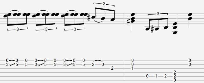 Getting Started with Blues Turnarounds - Example 4