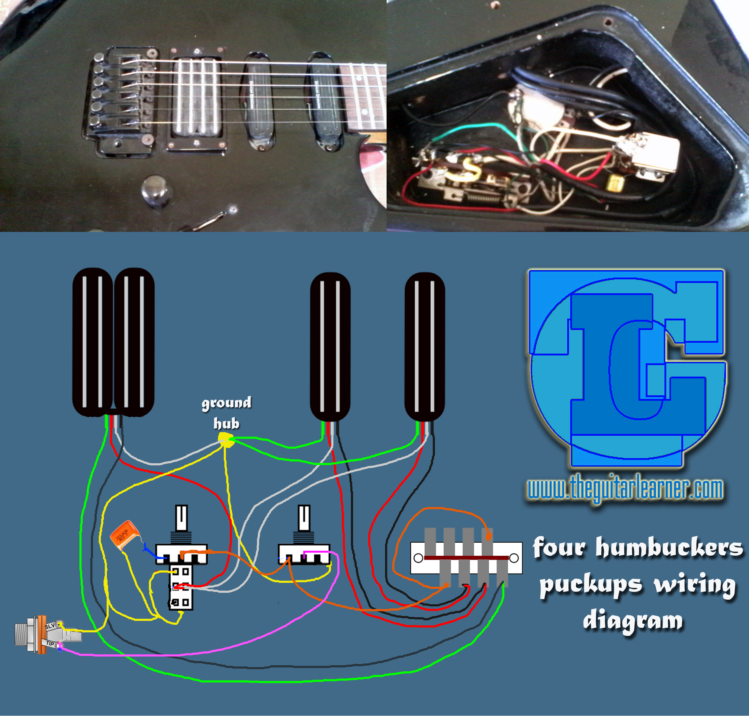 four humbuckers pickup wiring diagram - hotrails and quadrailThe Guitar Learner
