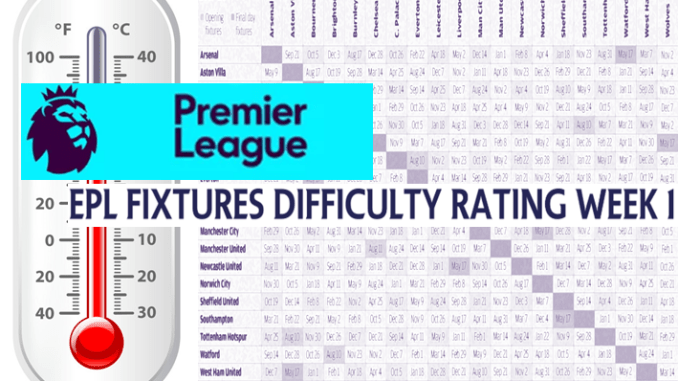 forma elegante fábrica envio GRATIS a todo el mundo EPL Fixtures Difficulty Rating Week 1 | The Gurgler