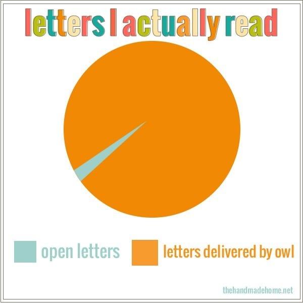open_letters