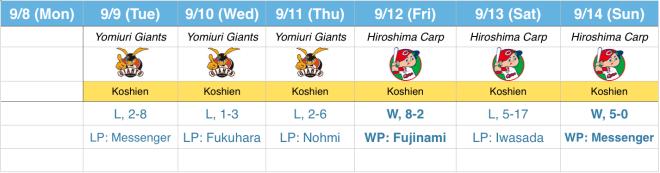 September 8 Week