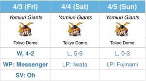 15-4-Giants