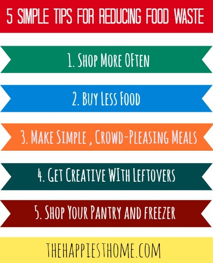 Image result for waste less food tips